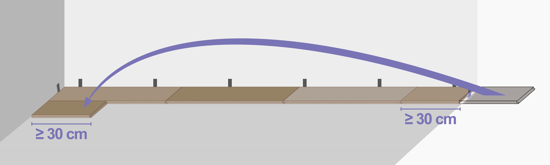 Первая планка второго ряда должна быть короче не менее, чем на 30 см первой планки первого ряда. Используйте оставшуюся часть от последней подрезанной планки. Важно чтобы расстояние между 2-мя концами планок было как минимум 30 см.